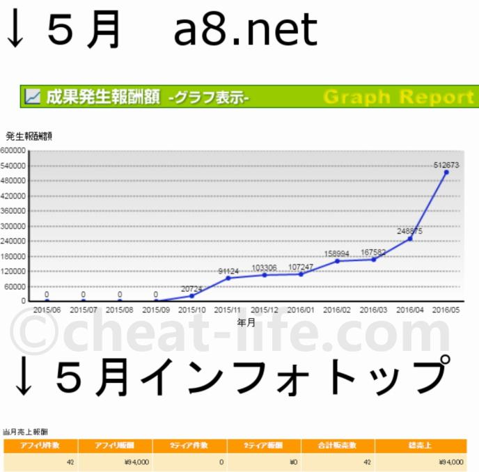 a8net2